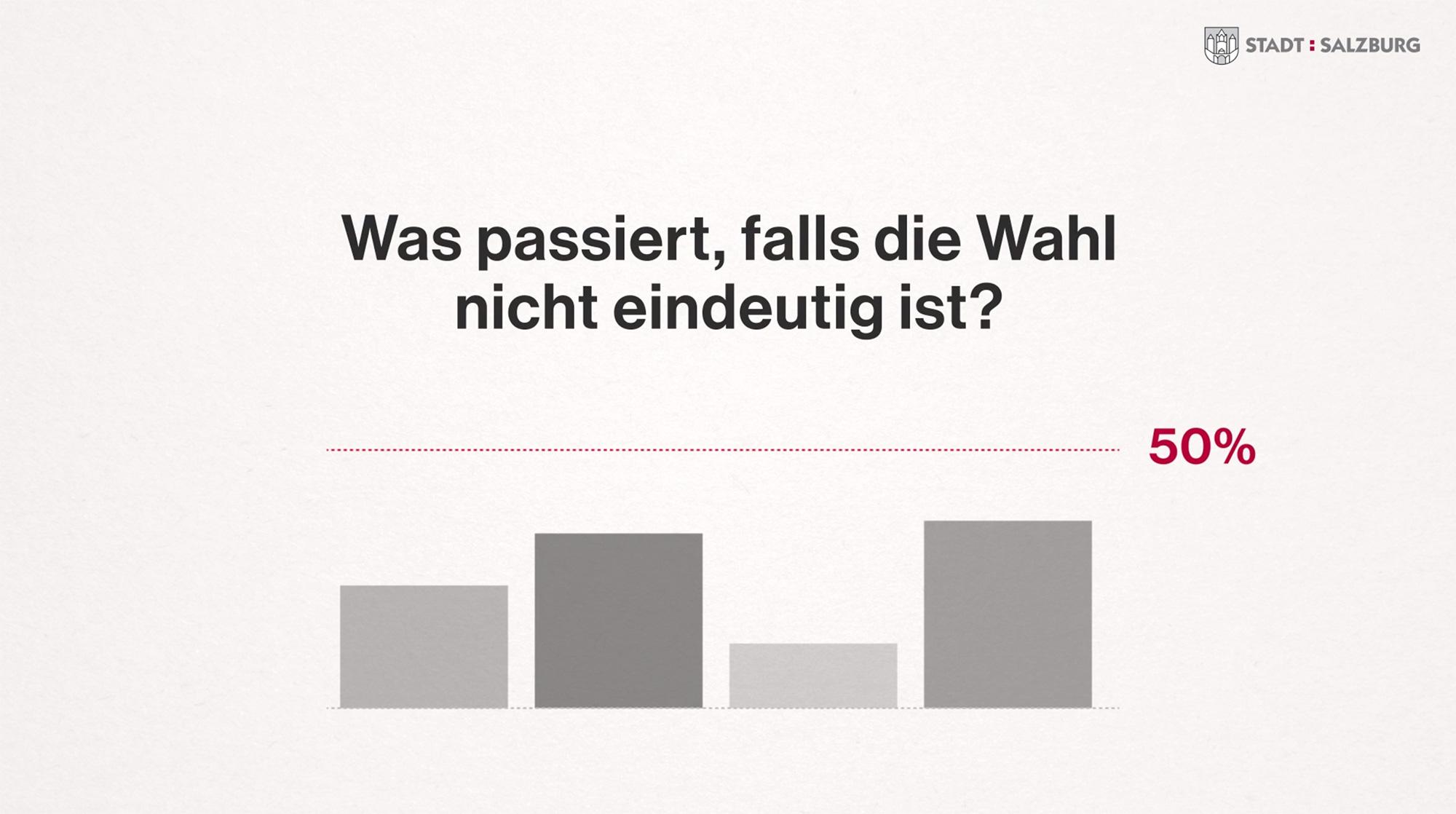 salzburgwahl_5